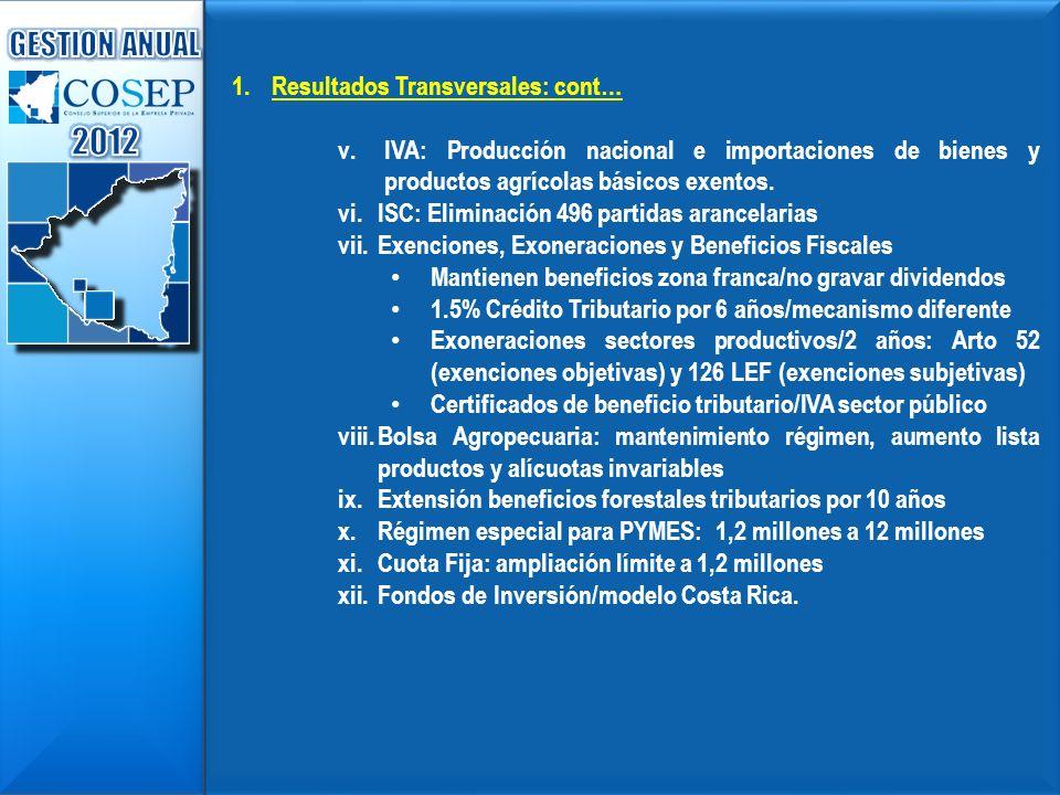 1.Resultados Transversales: cont… v.IVA: Producción nacional e importaciones de bienes y productos agrícolas básicos exentos. vi.ISC: Eliminación 496