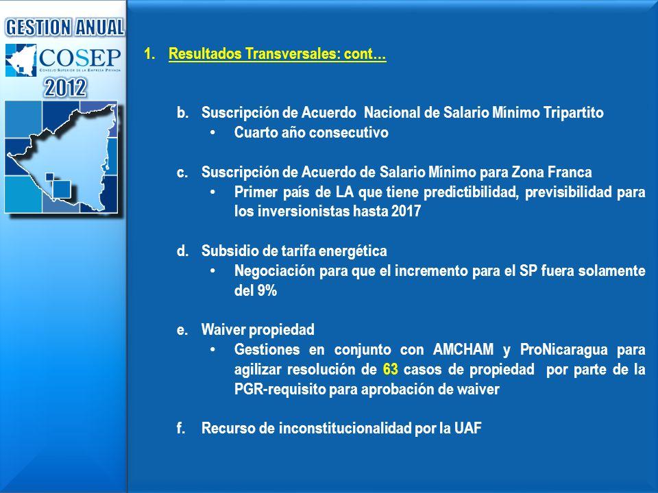 1.Resultados Transversales: cont… b.Suscripción de Acuerdo Nacional de Salario Mínimo Tripartito Cuarto año consecutivo c.Suscripción de Acuerdo de Sa