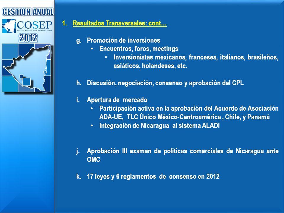 1.Resultados Transversales: cont… g.Promoción de inversiones Encuentros, foros, meetings Inversionistas mexicanos, franceses, italianos, brasileños, a