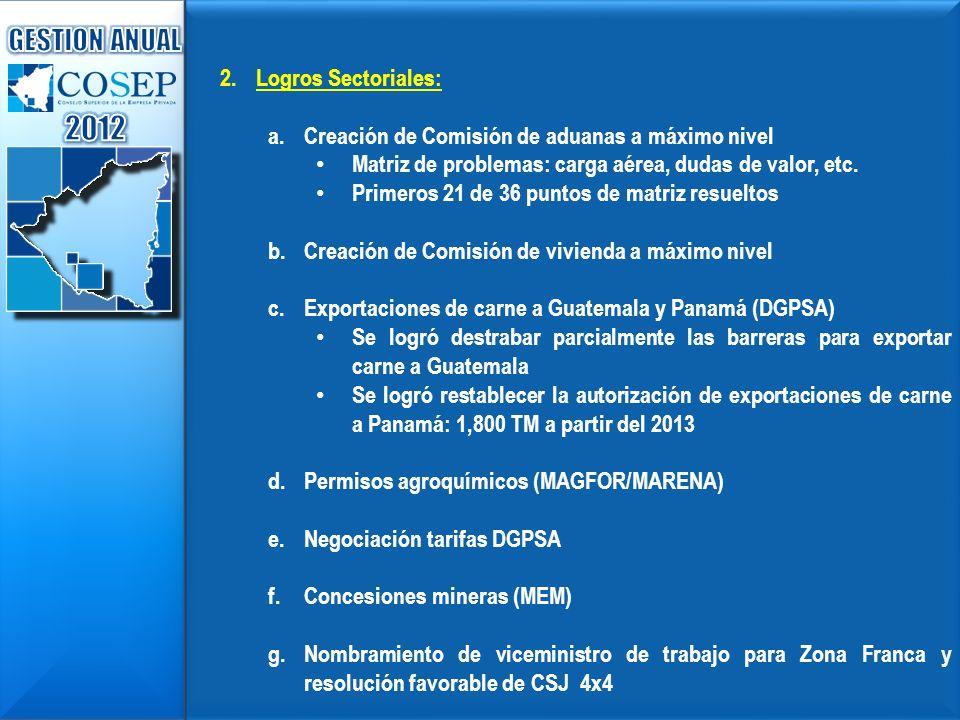 2.Logros Sectoriales: a.Creación de Comisión de aduanas a máximo nivel Matriz de problemas: carga aérea, dudas de valor, etc. Primeros 21 de 36 puntos