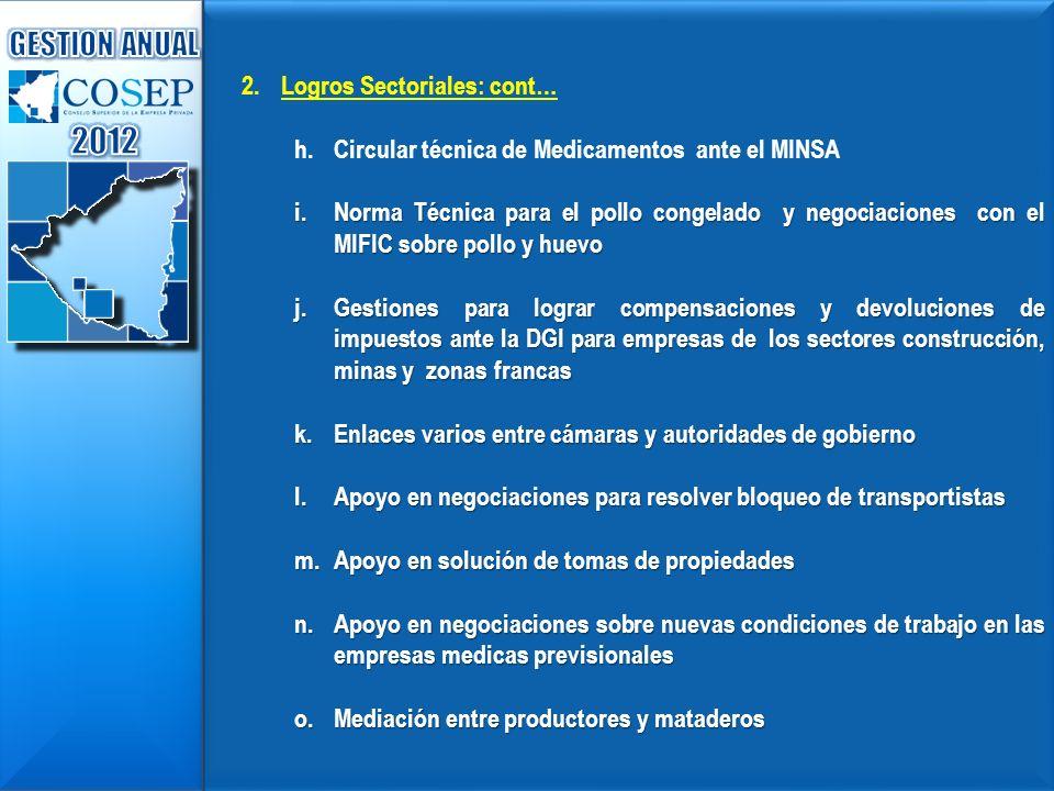 2.Logros Sectoriales: cont… h.Circular técnica de Medicamentos ante el MINSA i.Norma Técnica para el pollo congelado y negociaciones con el MIFIC sobr