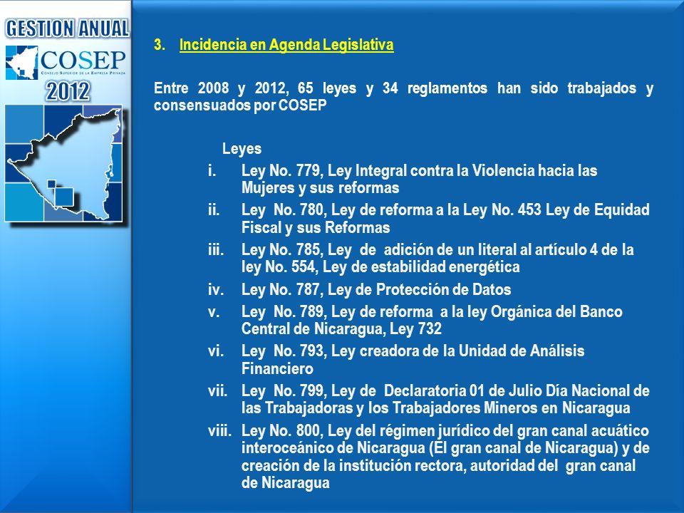 3. 3.Incidencia en Agenda Legislativa Entre 2008 y 2012, 65 leyes y 34 reglamentos han sido trabajados y consensuados por COSEP Leyes i. i. Ley No. 77