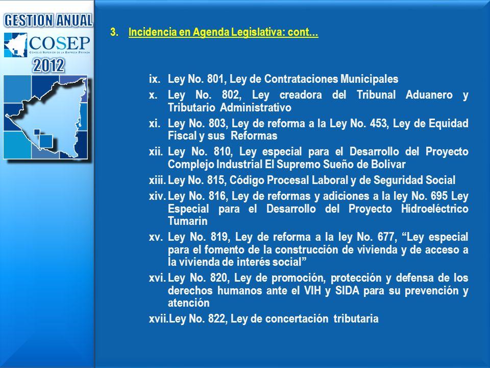 3. 3.Incidencia en Agenda Legislativa: cont… ix. ix. Ley No. 801, Ley de Contrataciones Municipales x. x. Ley No. 802, Ley creadora del Tribunal Aduan