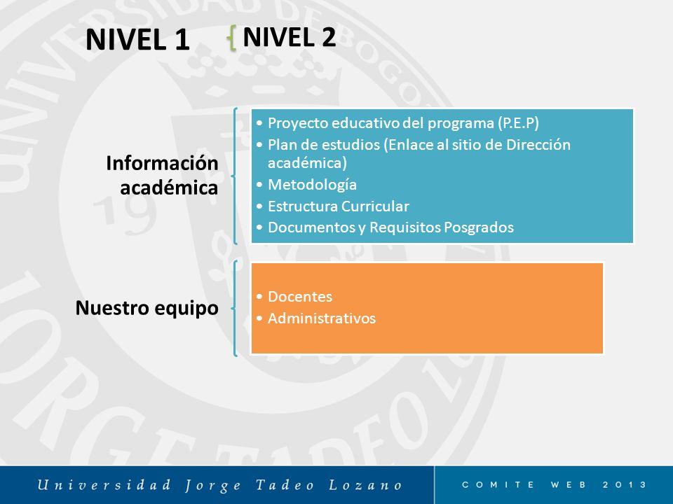 Información académica Proyecto educativo del programa (P.E.P) Plan de estudios (Enlace al sitio de Dirección académica) Metodología Estructura Curricular Documentos y Requisitos Posgrados Nuestro equipo Docentes Administrativos NIVEL 1 NIVEL 2
