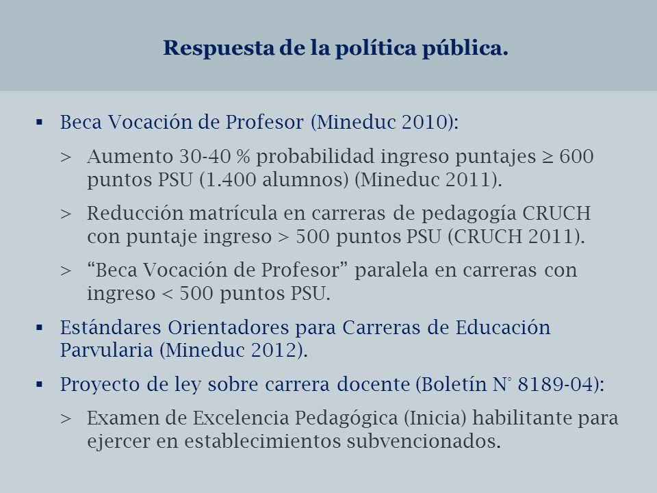 Respuesta de la política pública.