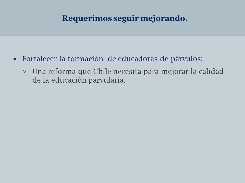 Formación de educadoras: factor central de la calidad de la educación parvularia.