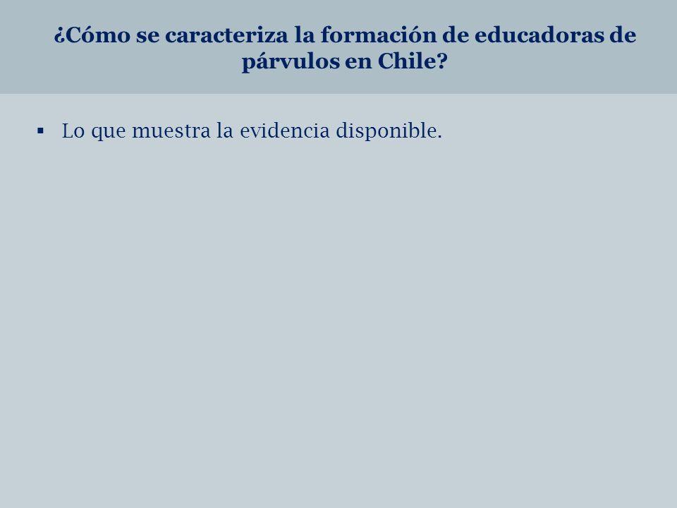 ¿Cómo se caracteriza la formación de educadoras de párvulos en Chile.