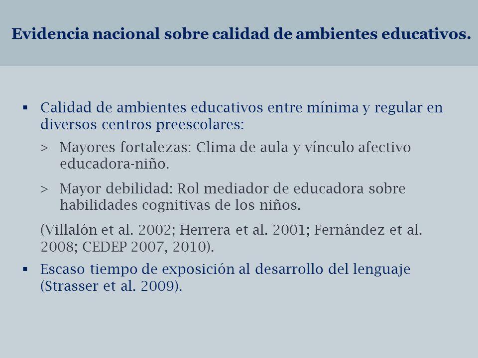 Prueba Inicia Educación Parvularia.