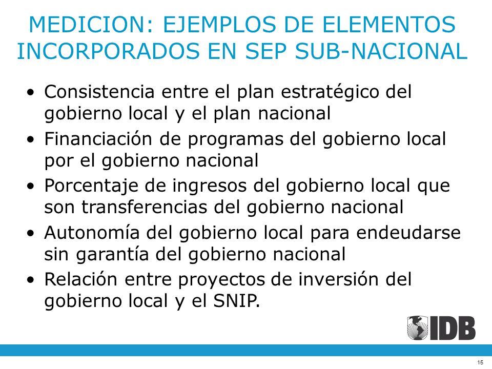 15 MEDICION: EJEMPLOS DE ELEMENTOS INCORPORADOS EN SEP SUB-NACIONAL Consistencia entre el plan estratégico del gobierno local y el plan nacional Finan
