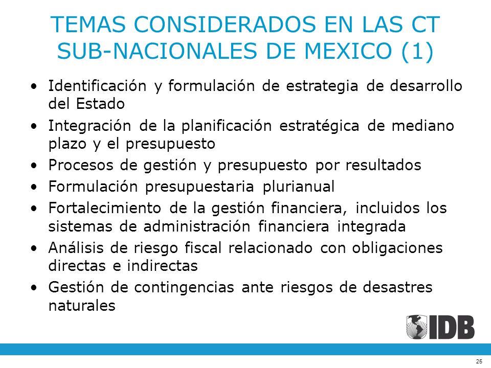 25 TEMAS CONSIDERADOS EN LAS CT SUB-NACIONALES DE MEXICO (1) Identificación y formulación de estrategia de desarrollo del Estado Integración de la pla