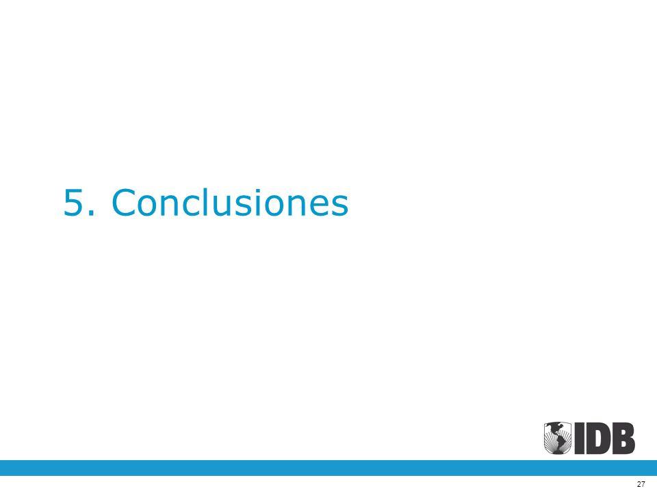 27 5. Conclusiones