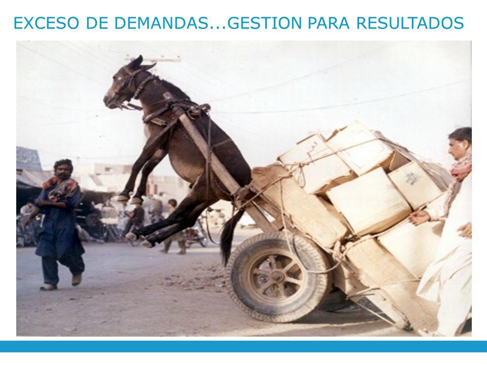 EXCESO DE DEMANDAS...GESTION PARA RESULTADOS