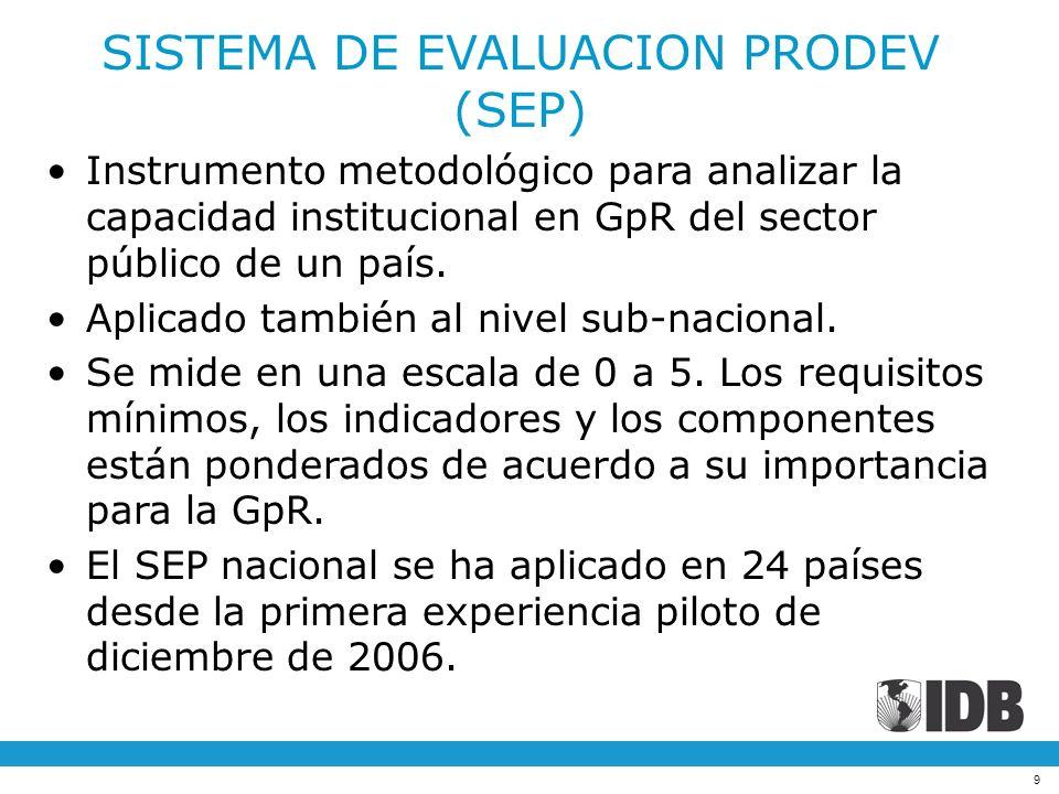 9 SISTEMA DE EVALUACION PRODEV (SEP) Instrumento metodológico para analizar la capacidad institucional en GpR del sector público de un país. Aplicado