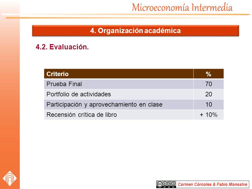 4.2. Evaluación. 4. Organización académica Criterio% Prueba Final70 Portfolio de actividades20 Participación y aprovechamiento en clase10 Recensión cr