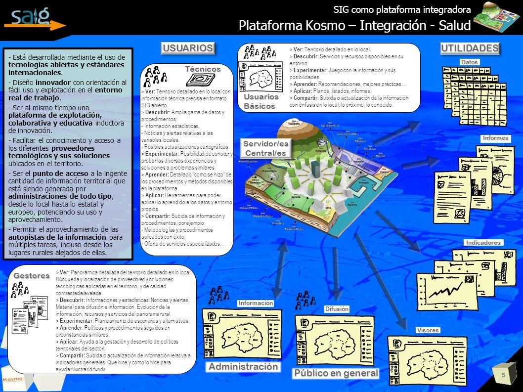 5 SIG como plataforma integradora Plataforma Kosmo – Integración - Salud - Está desarrollada mediante el uso de tecnologías abiertas y estándares inte