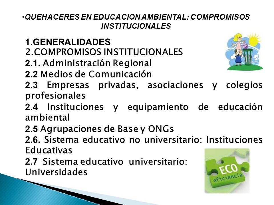 QUEHACERES EN EDUCACION AMBIENTAL: COMPROMISOS INSTITUCIONALES 1.GENERALIDADES 2.COMPROMISOS INSTITUCIONALES 2.1. Administración Regional 2.2 Medios d