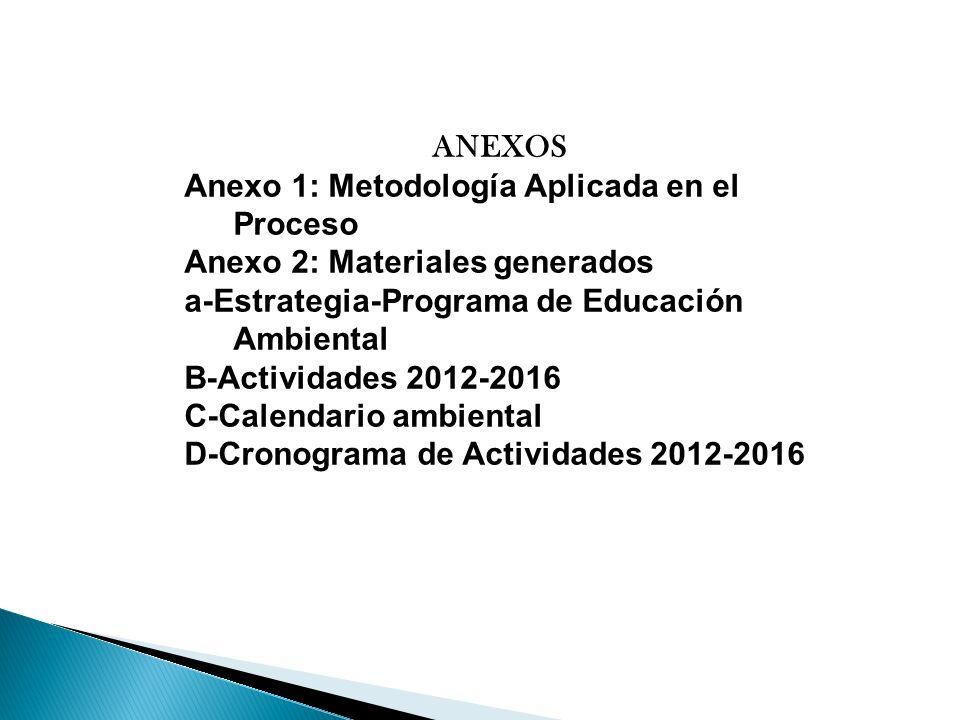 ANEXOS Anexo 1: Metodología Aplicada en el Proceso Anexo 2: Materiales generados a-Estrategia-Programa de Educación Ambiental B-Actividades 2012-2016