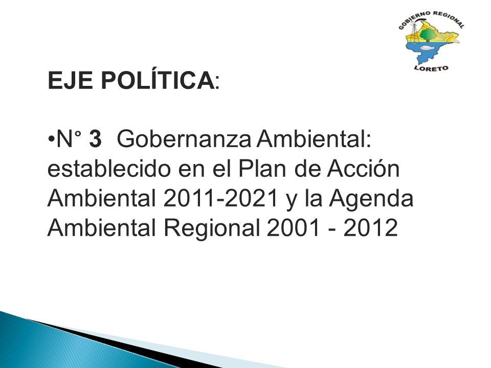 EJE POLÍTICA: N° 3 Gobernanza Ambiental: establecido en el Plan de Acción Ambiental 2011-2021 y la Agenda Ambiental Regional 2001 - 2012