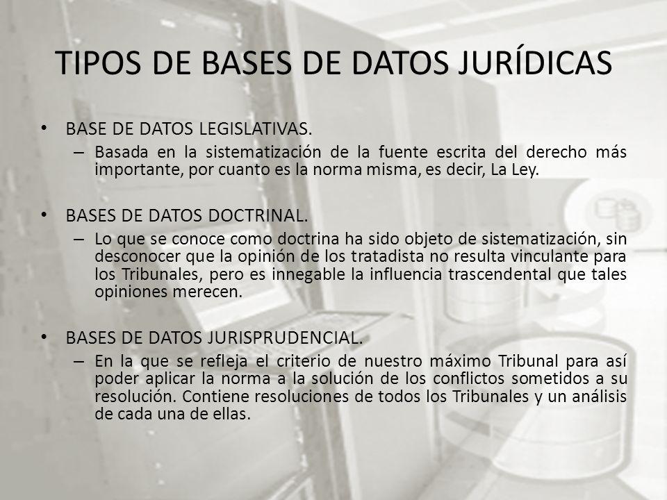 TIPOS DE BASES DE DATOS JURÍDICAS BASE DE DATOS LEGISLATIVAS.
