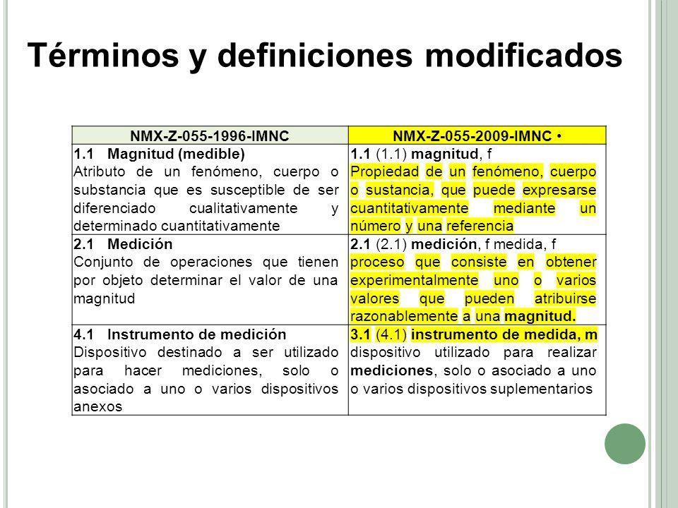 Términos y definiciones modificados NMX-Z-055-1996-IMNCNMX-Z-055-2009-IMNC 1.1 Magnitud (medible) Atributo de un fenómeno, cuerpo o substancia que es susceptible de ser diferenciado cualitativamente y determinado cuantitativamente 1.1 (1.1) magnitud, f Propiedad de un fenómeno, cuerpo o sustancia, que puede expresarse cuantitativamente mediante un número y una referencia 2.1 Medición Conjunto de operaciones que tienen por objeto determinar el valor de una magnitud 2.1 (2.1) medición, f medida, f proceso que consiste en obtener experimentalmente uno o varios valores que pueden atribuirse razonablemente a una magnitud.