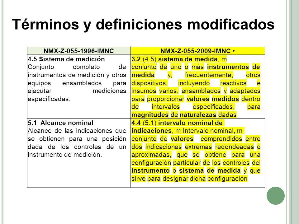 Términos y definiciones modificados NMX-Z-055-1996-IMNCNMX-Z-055-2009-IMNC 4.5 Sistema de medición Conjunto completo de instrumentos de medición y otr