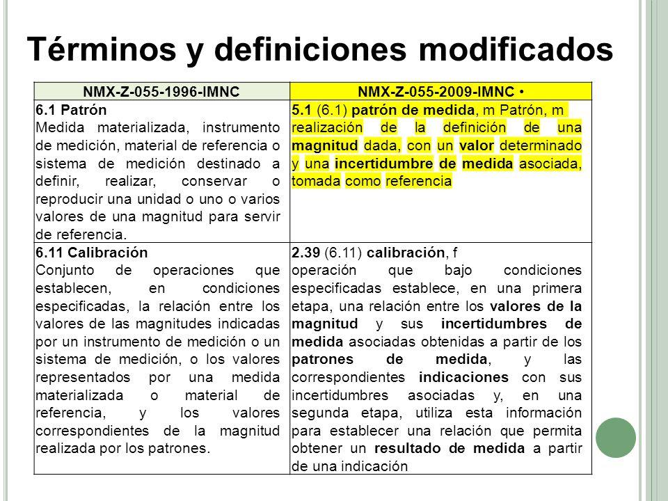 Términos y definiciones modificados NMX-Z-055-1996-IMNCNMX-Z-055-2009-IMNC 6.1 Patrón Medida materializada, instrumento de medición, material de referencia o sistema de medición destinado a definir, realizar, conservar o reproducir una unidad o uno o varios valores de una magnitud para servir de referencia.