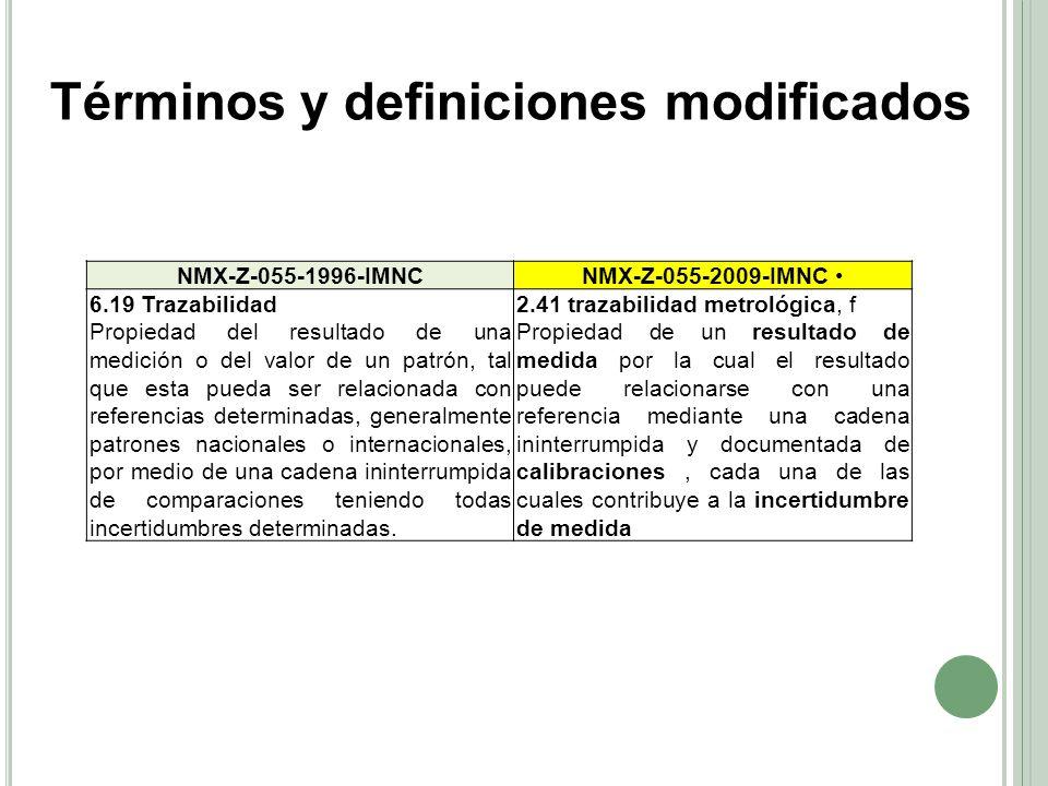 Términos y definiciones modificados NMX-Z-055-1996-IMNCNMX-Z-055-2009-IMNC 6.19 Trazabilidad Propiedad del resultado de una medición o del valor de un patrón, tal que esta pueda ser relacionada con referencias determinadas, generalmente patrones nacionales o internacionales, por medio de una cadena ininterrumpida de comparaciones teniendo todas incertidumbres determinadas.