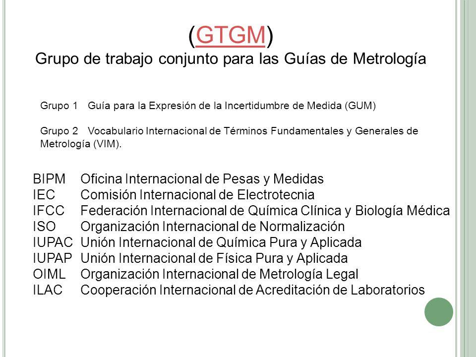 BIPM Oficina Internacional de Pesas y Medidas IECComisión Internacional de Electrotecnia IFCCFederación Internacional de Química Clínica y Biología Mé
