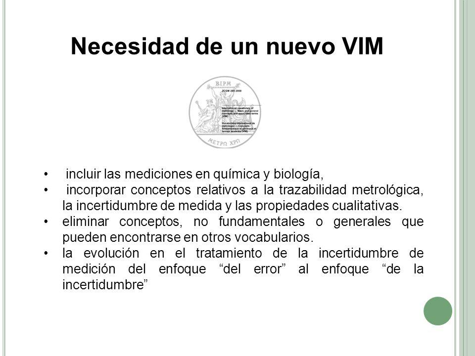 Necesidad de un nuevo VIM incluir las mediciones en química y biología, incorporar conceptos relativos a la trazabilidad metrológica, la incertidumbre de medida y las propiedades cualitativas.