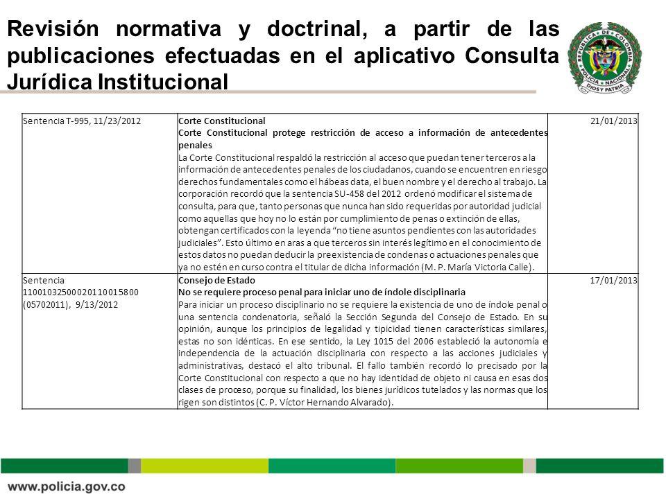 Revisión normativa y doctrinal, a partir de las publicaciones efectuadas en el aplicativo Consulta Jurídica Institucional Sentencia T-995, 11/23/2012C