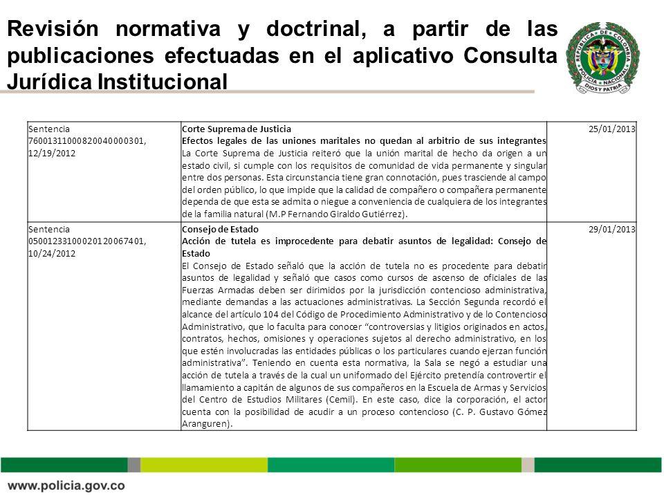 Revisión normativa y doctrinal, a partir de las publicaciones efectuadas en el aplicativo Consulta Jurídica Institucional Sentencia 760013110008200400