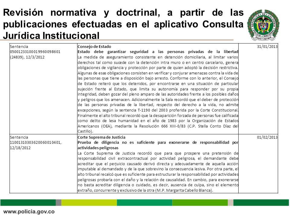 Revisión normativa y doctrinal, a partir de las publicaciones efectuadas en el aplicativo Consulta Jurídica Institucional Sentencia 050012331000199600