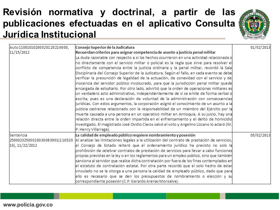 Revisión normativa y doctrinal, a partir de las publicaciones efectuadas en el aplicativo Consulta Jurídica Institucional Auto 11001010200020120216000