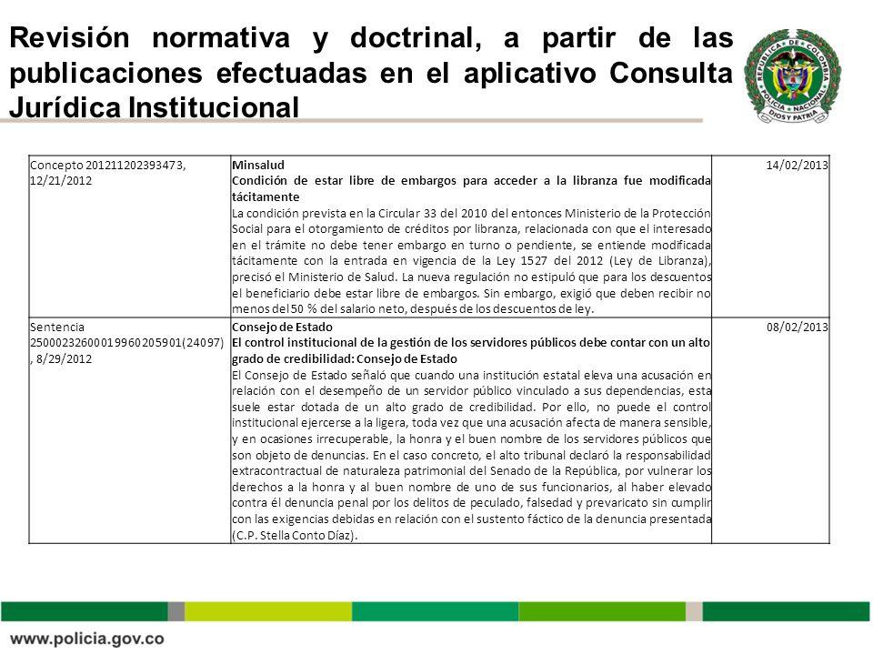 Revisión normativa y doctrinal, a partir de las publicaciones efectuadas en el aplicativo Consulta Jurídica Institucional Concepto 201211202393473, 12