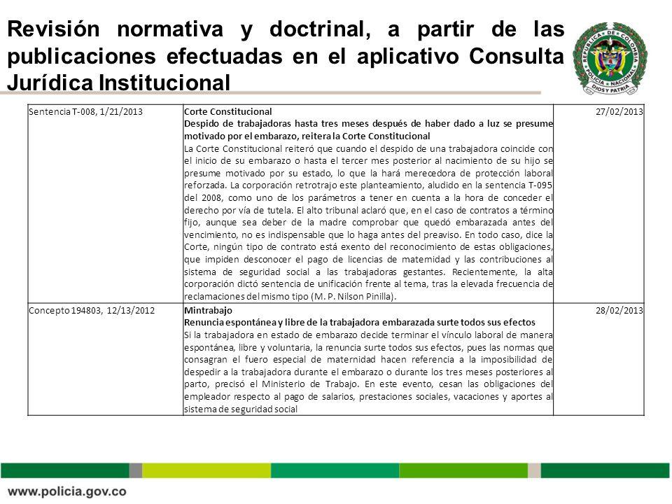 Revisión normativa y doctrinal, a partir de las publicaciones efectuadas en el aplicativo Consulta Jurídica Institucional Sentencia T-008, 1/21/2013Co
