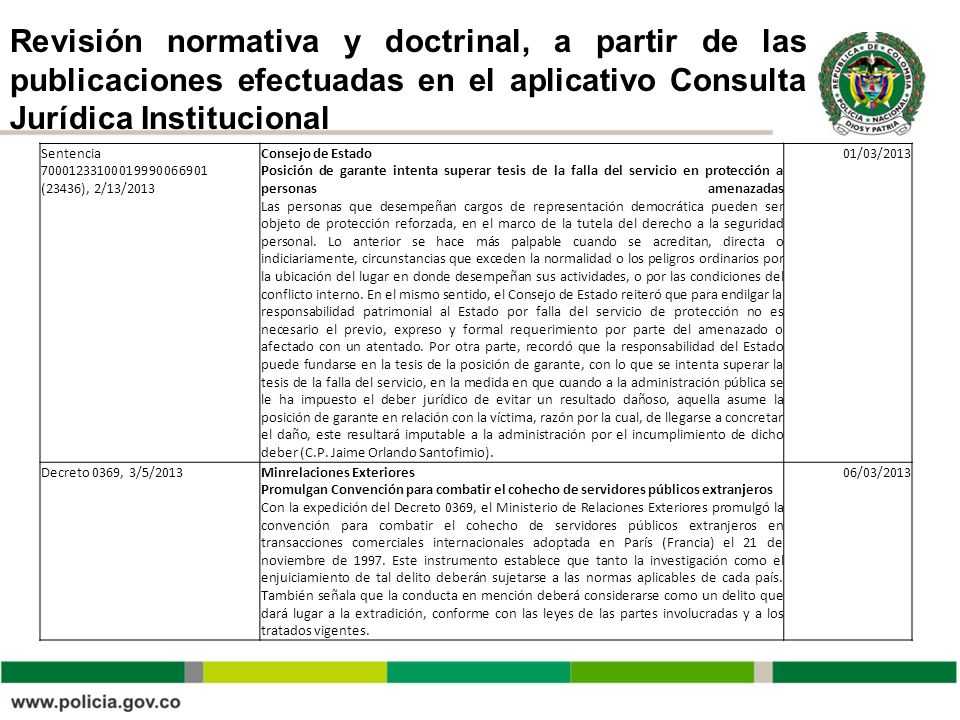 Revisión normativa y doctrinal, a partir de las publicaciones efectuadas en el aplicativo Consulta Jurídica Institucional Sentencia 700012331000199900