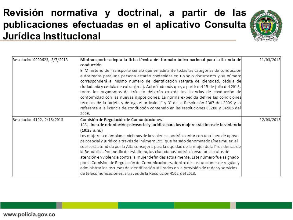 Revisión normativa y doctrinal, a partir de las publicaciones efectuadas en el aplicativo Consulta Jurídica Institucional Resolución 0000623, 3/7/2013