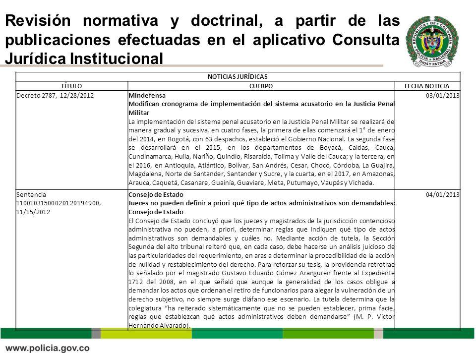Revisión normativa y doctrinal, a partir de las publicaciones efectuadas en el aplicativo Consulta Jurídica Institucional NOTICIAS JURÍDICAS TÍTULOCUE