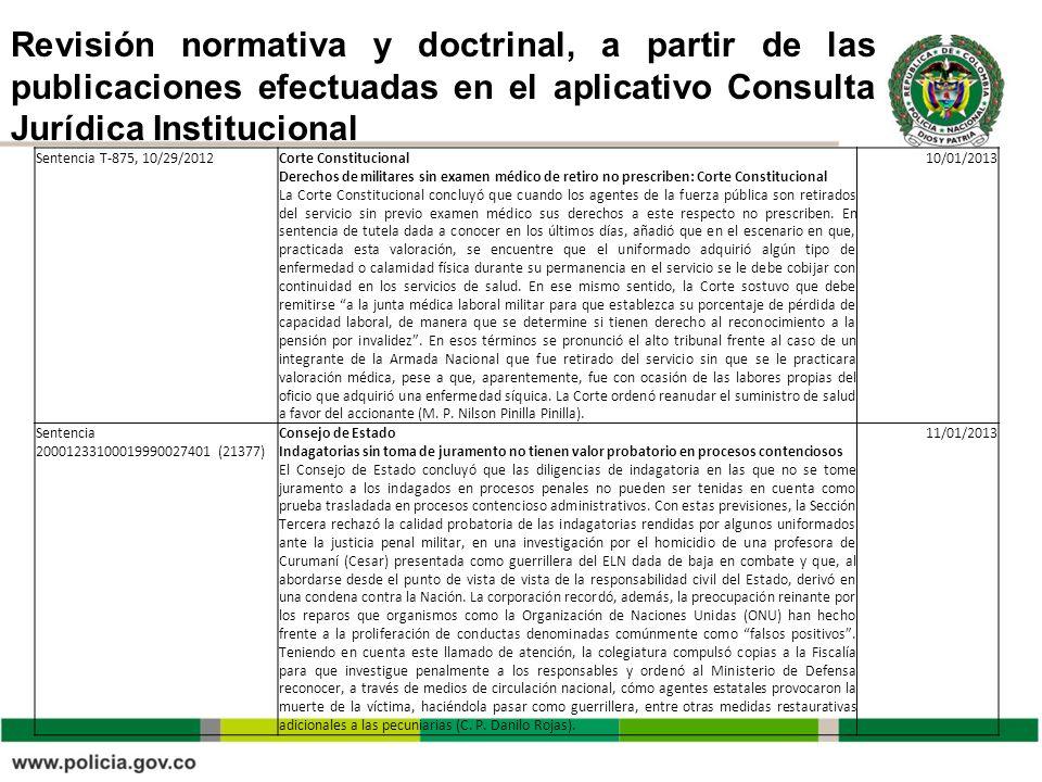 Revisión normativa y doctrinal, a partir de las publicaciones efectuadas en el aplicativo Consulta Jurídica Institucional Sentencia T-875, 10/29/2012C