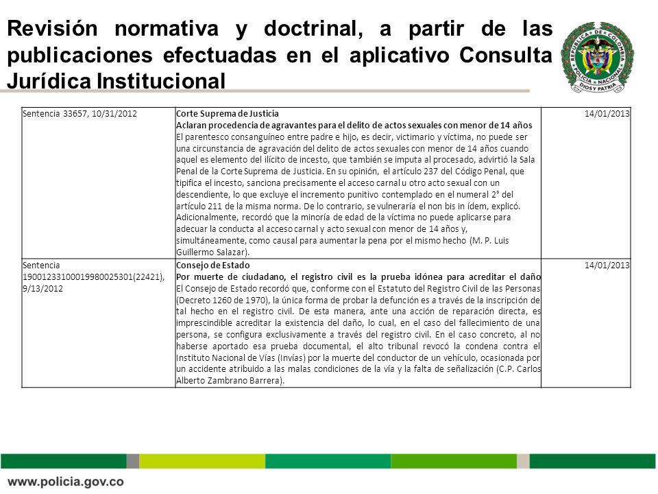 Revisión normativa y doctrinal, a partir de las publicaciones efectuadas en el aplicativo Consulta Jurídica Institucional Sentencia 33657, 10/31/2012C