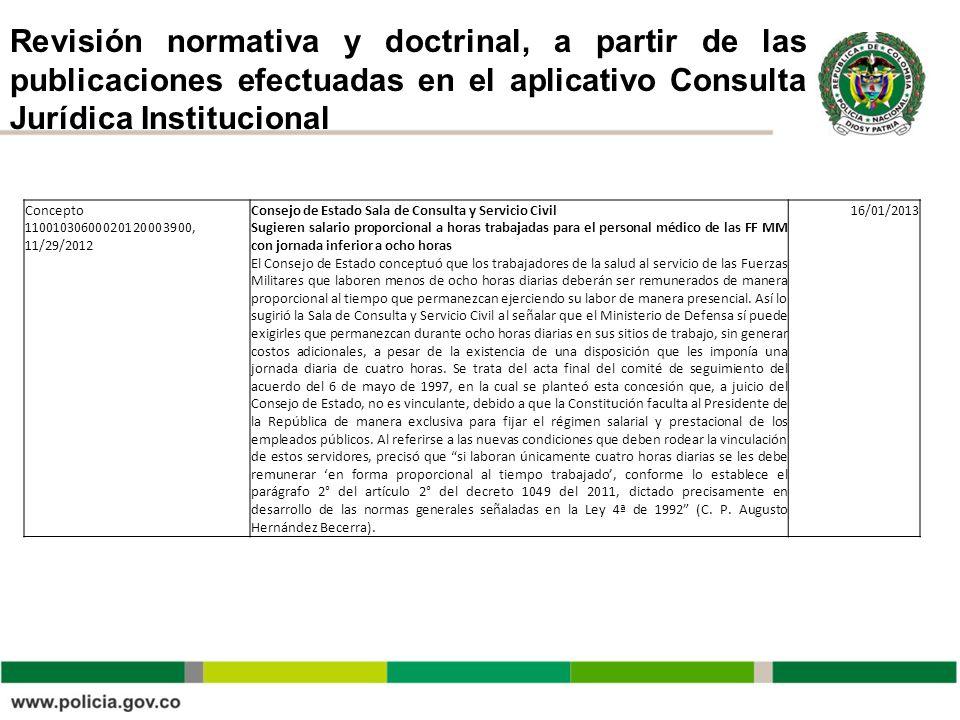 Revisión normativa y doctrinal, a partir de las publicaciones efectuadas en el aplicativo Consulta Jurídica Institucional Concepto 1100103060002012000