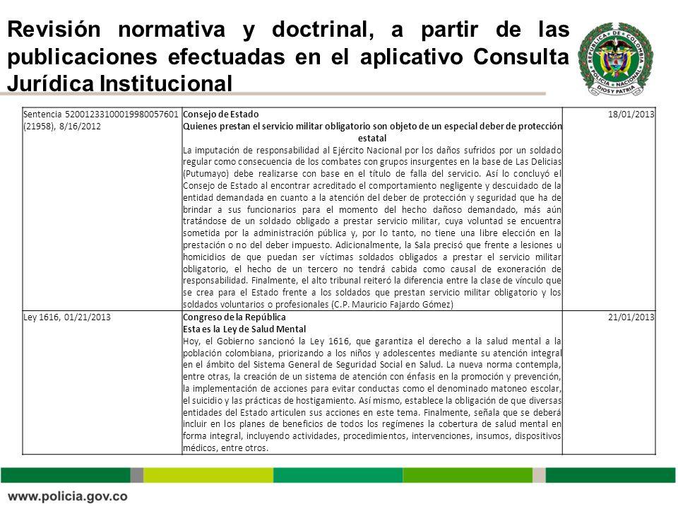 Revisión normativa y doctrinal, a partir de las publicaciones efectuadas en el aplicativo Consulta Jurídica Institucional Sentencia 520012331000199800