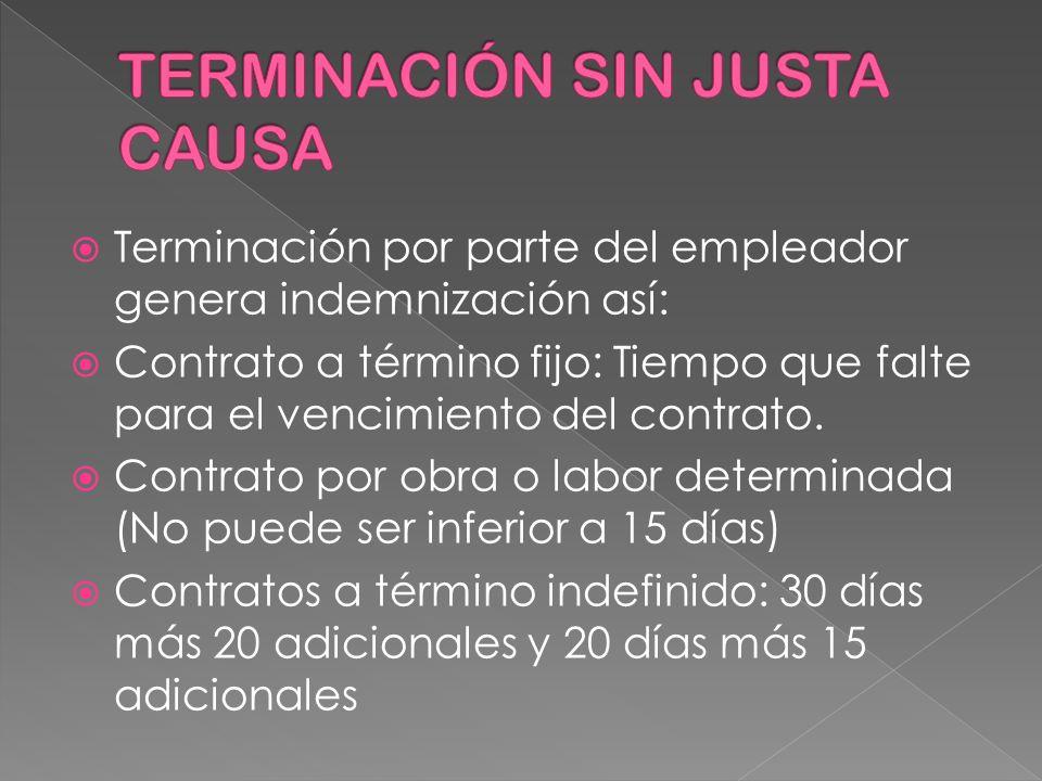 Terminación por parte del empleador genera indemnización así: Contrato a término fijo: Tiempo que falte para el vencimiento del contrato. Contrato por