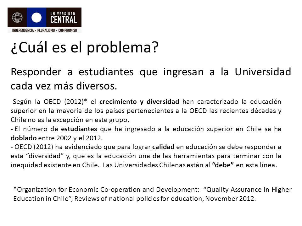 ¿Cuál es el problema.Responder a estudiantes que ingresan a la Universidad cada vez más diversos.