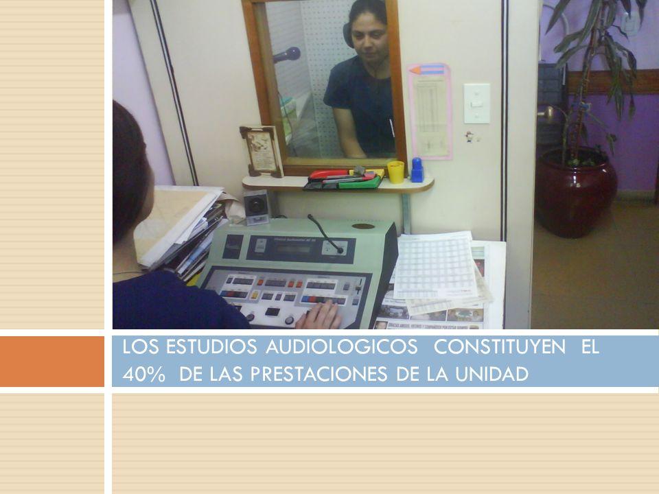 LOS ESTUDIOS AUDIOLOGICOS CONSTITUYEN EL 40% DE LAS PRESTACIONES DE LA UNIDAD
