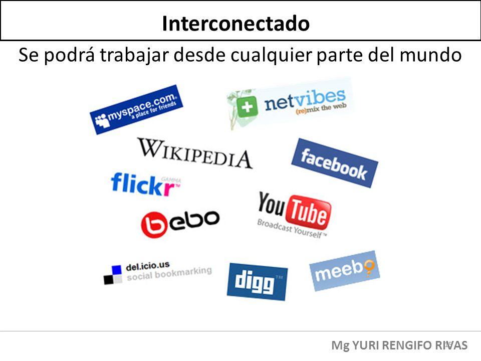 Se podrá trabajar desde cualquier parte del mundo Interconectado Mg YURI RENGIFO RIVAS 15
