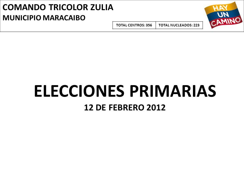 COMANDO TRICOLOR ZULIA MUNICIPIO MARACAIBO TOTAL CENTROS: 356TOTAL NUCLEADOS: 223 ELECCIONES PRIMARIAS 12 DE FEBRERO 2012
