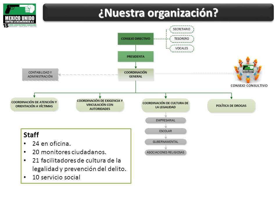 ProgramasProgramas 1.