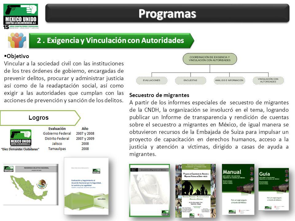 ProgramasProgramas Encuestas Nacionales de Percepción de Inseguridad Desde el 2007, México Unido Contra la Delincuencia A.C.