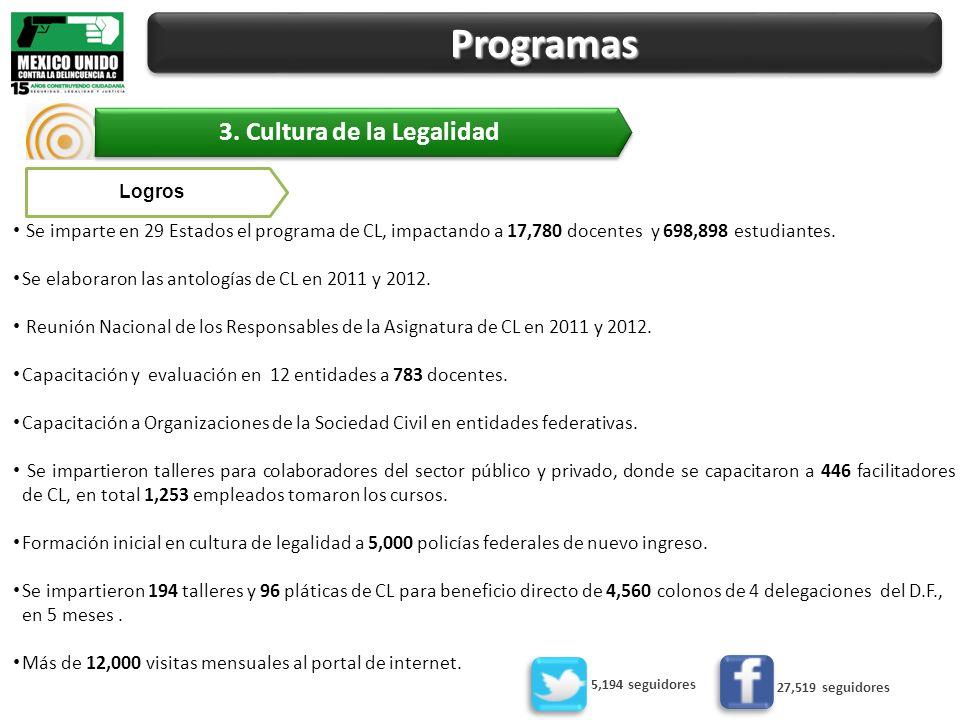 Logros 1997-2011 1997 Se reúnen un grupo de ciudadanos inconformes por la inseguridad en el país, encabezados por Josefina Ricaño de Nava.